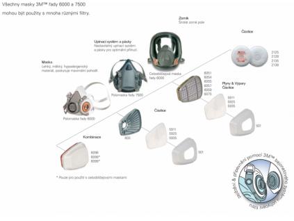 6100 SMALL 3M filtrační polomaska pro dva ochranné filtry, pro opakované použití, malá velikost