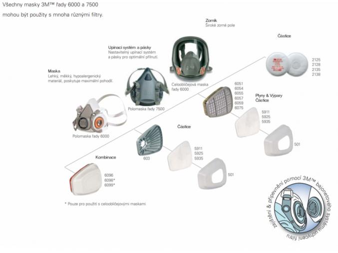 6200 MEDIUM 3M filtrační polomaska pro dva ochranné filtry, pro opakované použití, střední velikost