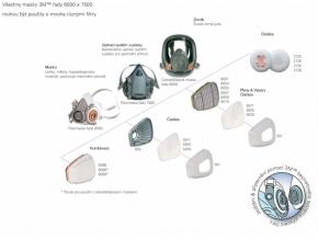 7503 LARGE 3M filtrační polomaska pro dva ochranné filtry extrémního prostředí, velká velikost